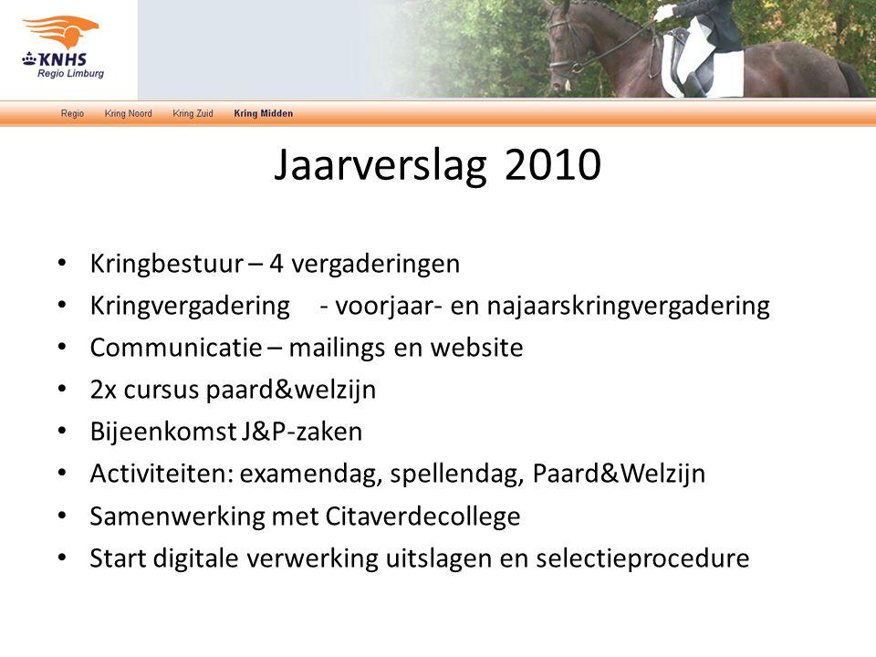 Jaarverslag 2010 Kringbestuur – 4 vergaderingen