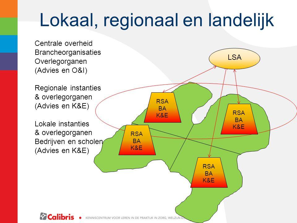 Lokaal, regionaal en landelijk