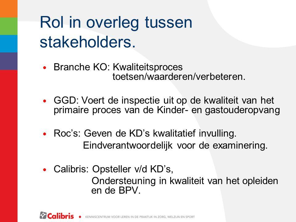 Rol in overleg tussen stakeholders.