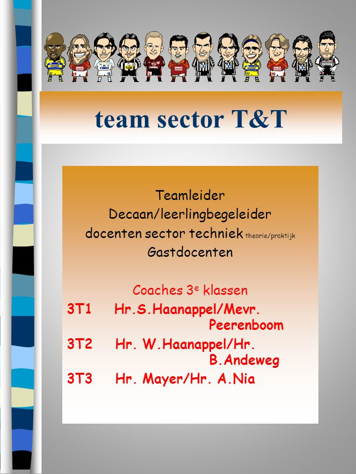 team sector T&T Teamleider Decaan/leerlingbegeleider