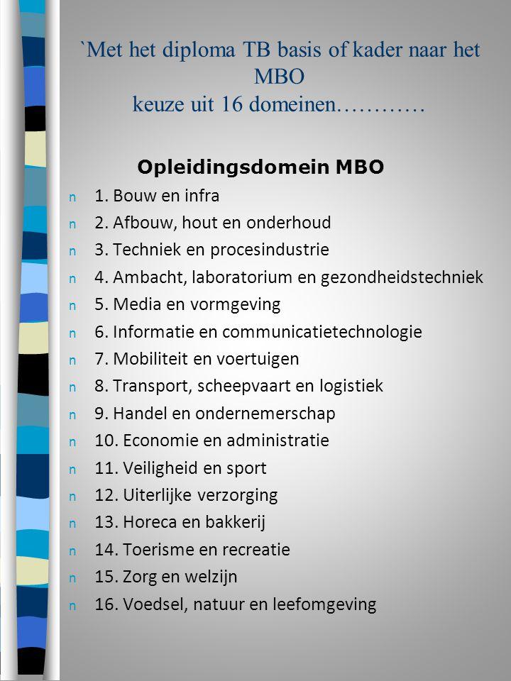 `Met het diploma TB basis of kader naar het MBO keuze uit 16 domeinen…………