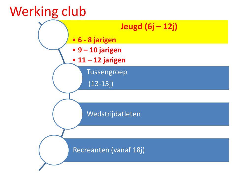 Werking club Jeugd (6j – 12j) 6 - 8 jarigen 9 – 10 jarigen