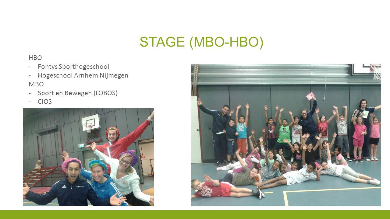 Stage (MBO-HBO) HBO Fontys Sporthogeschool Hogeschool Arnhem Nijmegen