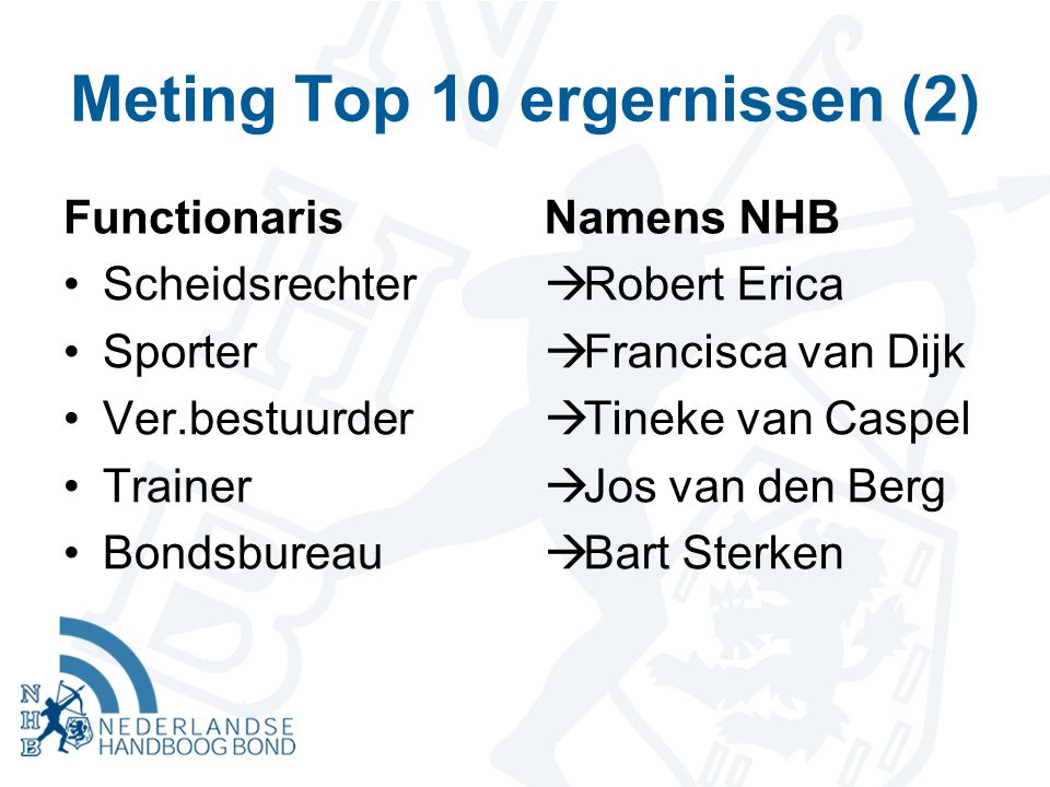 Meting Top 10 ergernissen (2)