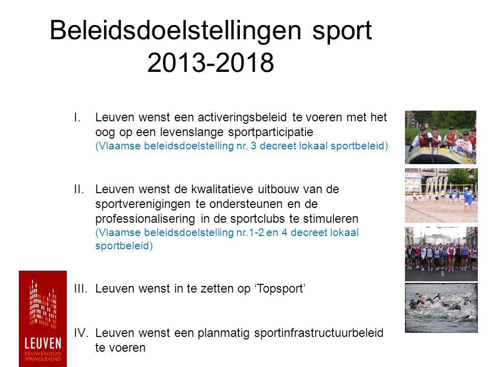 Beleidsdoelstellingen sport 2013-2018