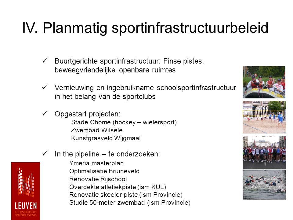 IV. Planmatig sportinfrastructuurbeleid