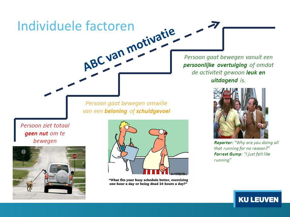 Individuele factoren ABC van motivatie