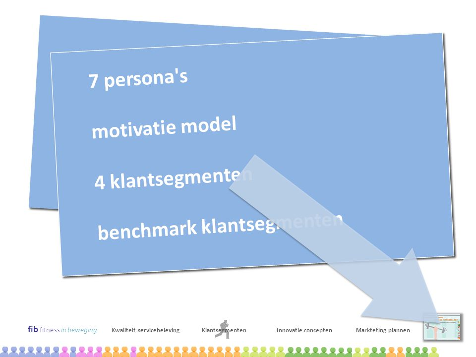 klantsegmenten 7 persona s motivatie model 4 klantsegmenten