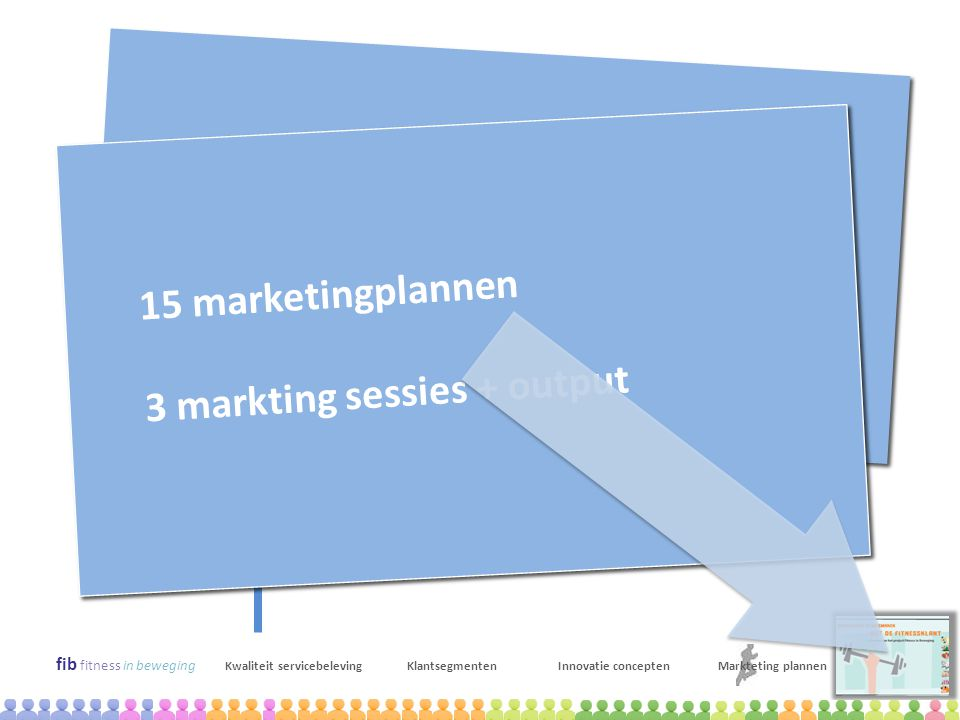 Marketing plannen 15 marketingplannen 3 markting sessies + output