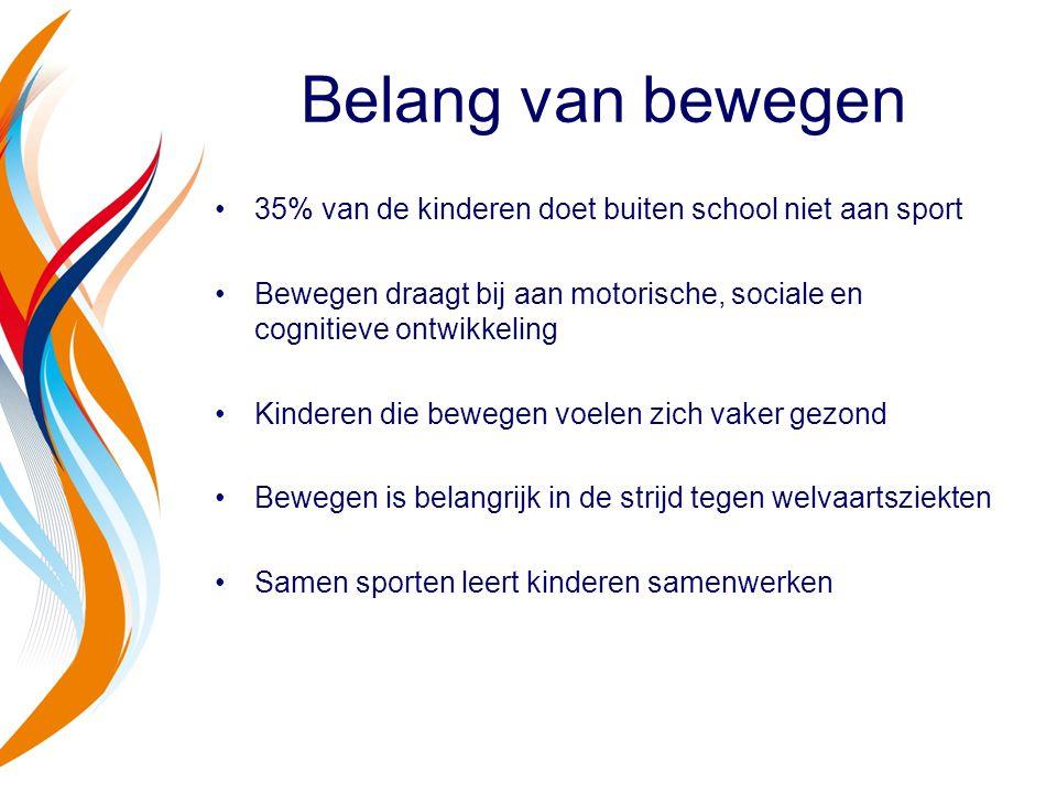 Belang van bewegen 35% van de kinderen doet buiten school niet aan sport. Bewegen draagt bij aan motorische, sociale en cognitieve ontwikkeling.