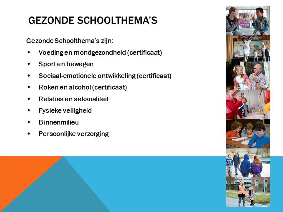 Gezonde schoolthema's