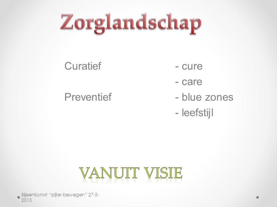 Zorglandschap Vanuit visie - care Preventief - blue zones - leefstijl