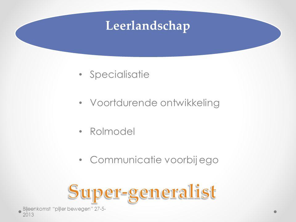 Super-generalist Specialisatie Voortdurende ontwikkeling Rolmodel