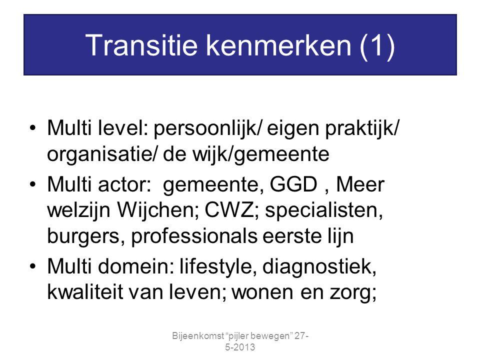 Transitie kenmerken (1)