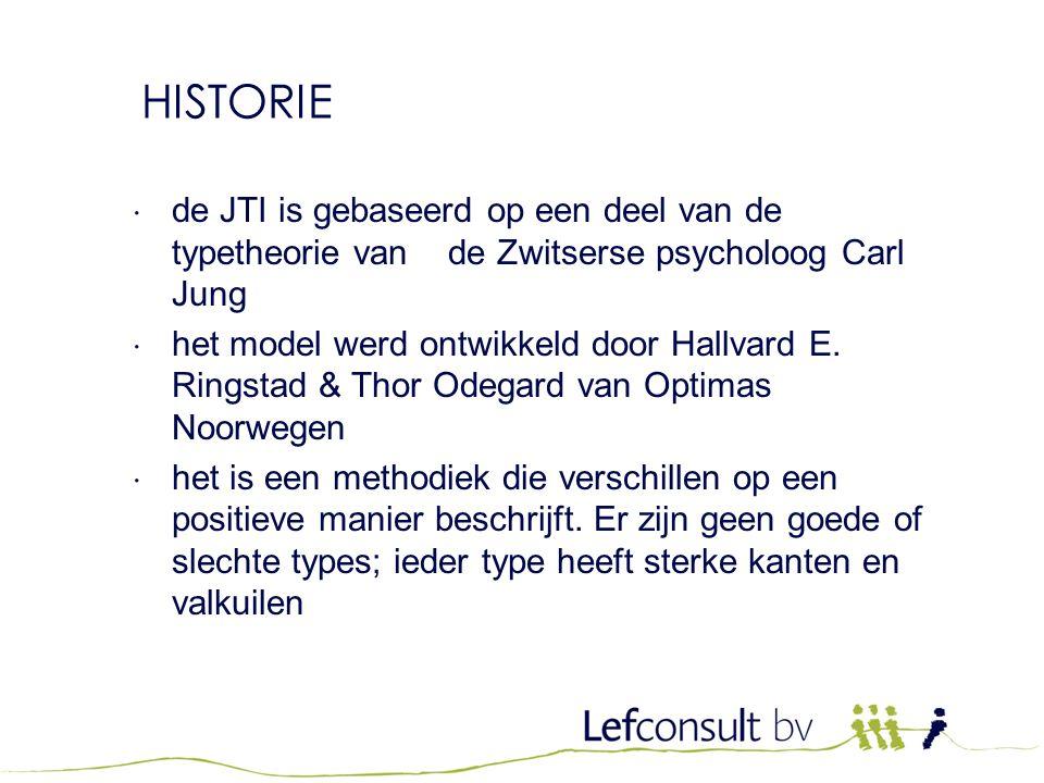 HISTORIE de JTI is gebaseerd op een deel van de typetheorie van de Zwitserse psycholoog Carl Jung.