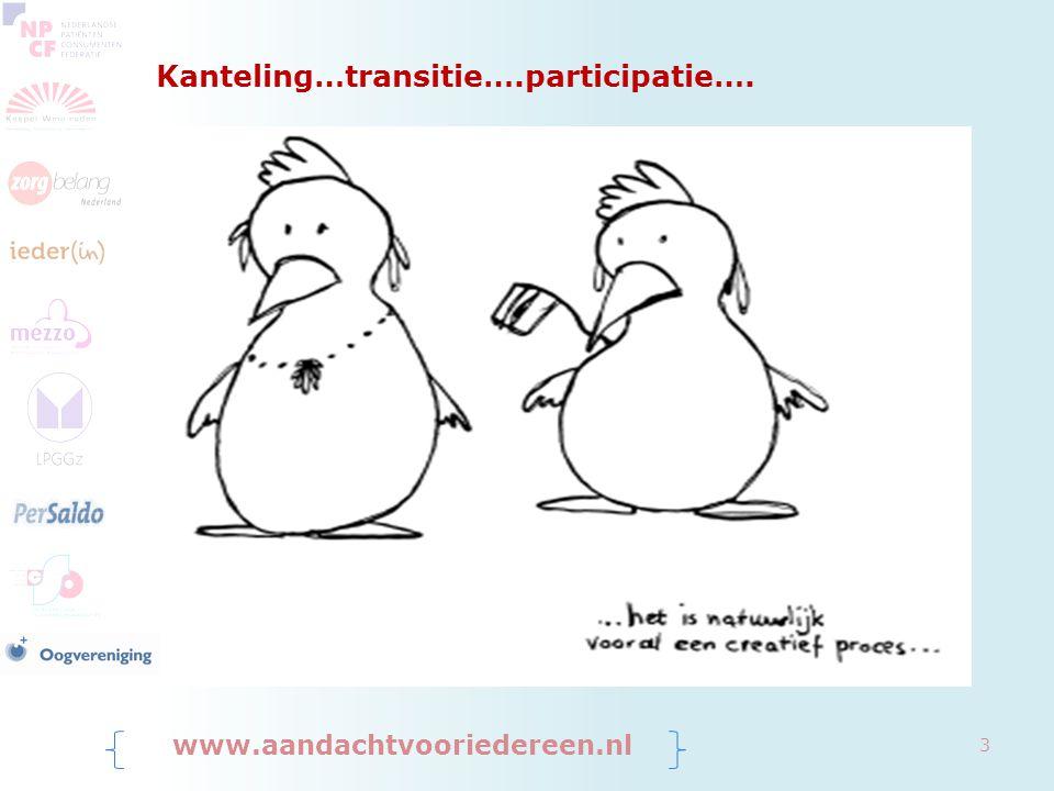 Kanteling…transitie….participatie….