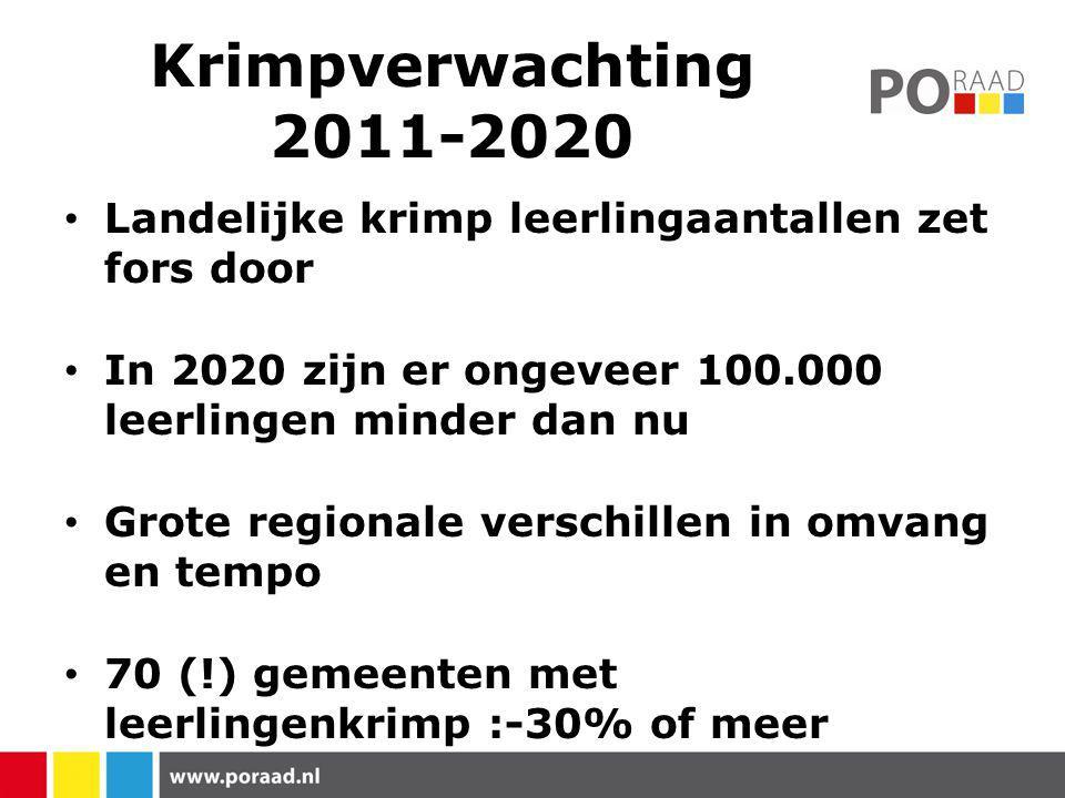 Krimpverwachting 2011-2020 Landelijke krimp leerlingaantallen zet fors door. In 2020 zijn er ongeveer 100.000 leerlingen minder dan nu.