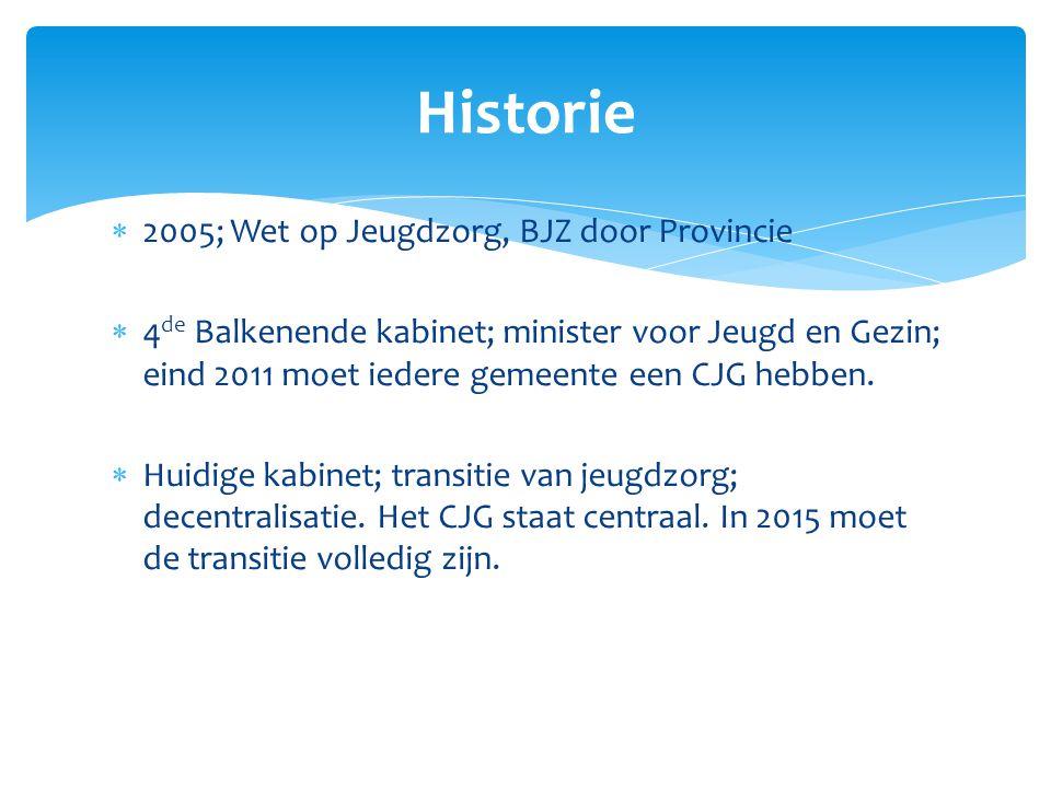 Historie 2005; Wet op Jeugdzorg, BJZ door Provincie
