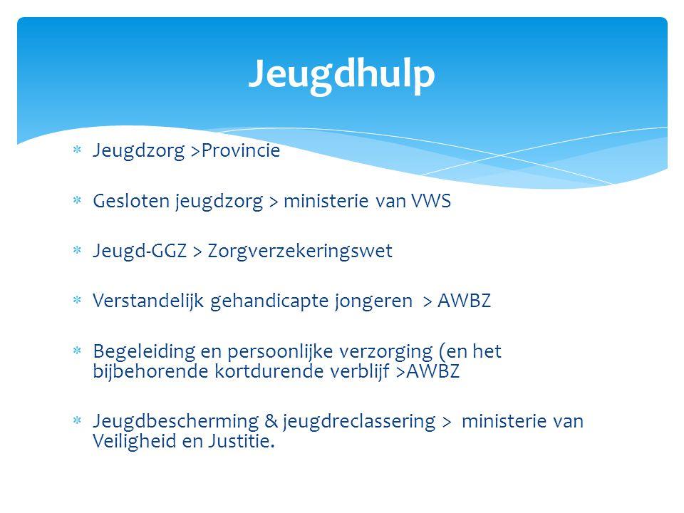 Jeugdhulp Jeugdzorg >Provincie