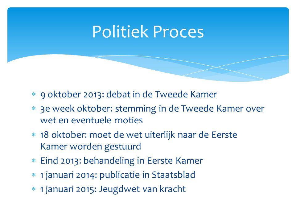 Politiek Proces 9 oktober 2013: debat in de Tweede Kamer
