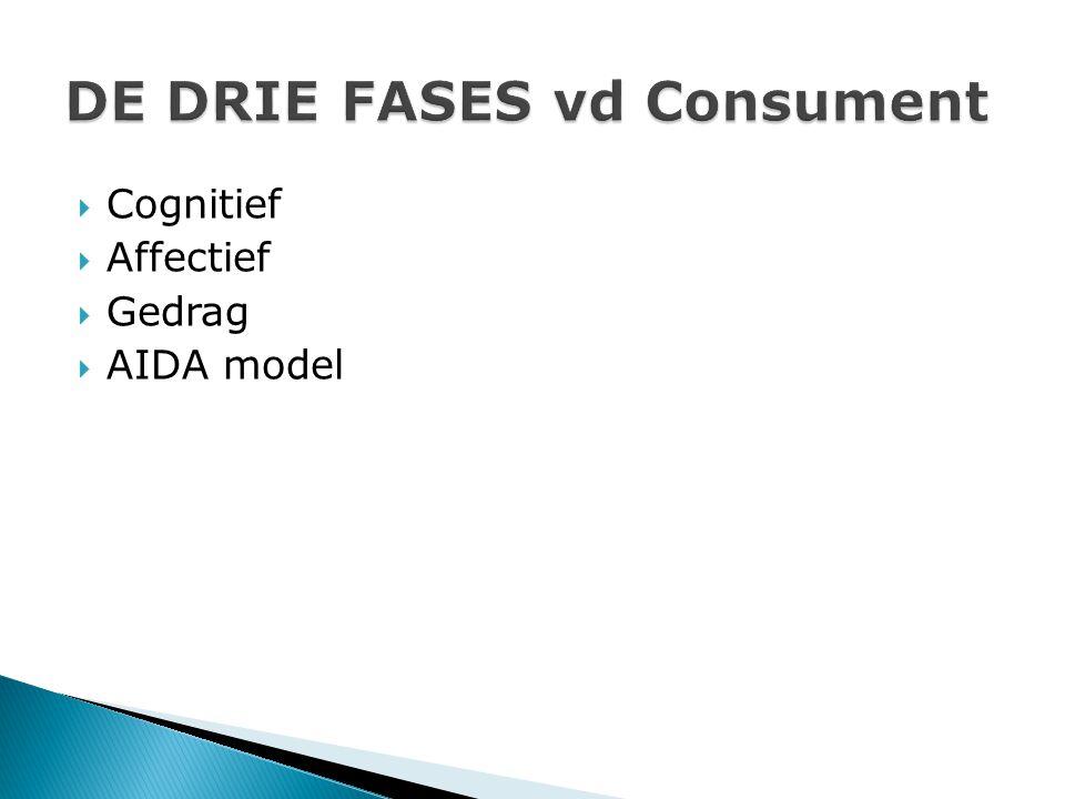 DE DRIE FASES vd Consument