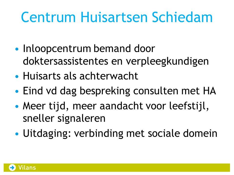 Centrum Huisartsen Schiedam