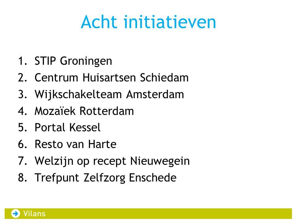 Acht initiatieven STIP Groningen Centrum Huisartsen Schiedam