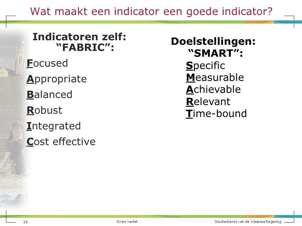 Wat maakt een indicator een goede indicator