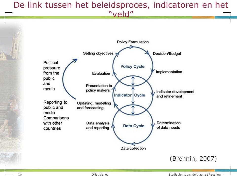 De link tussen het beleidsproces, indicatoren en het veld