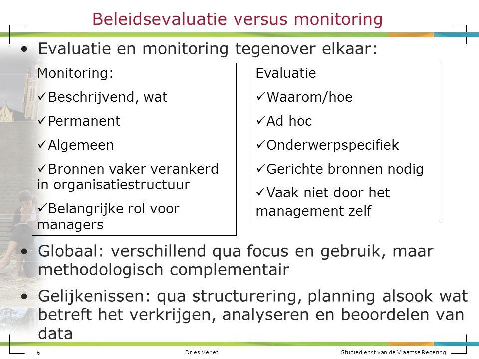 Beleidsevaluatie versus monitoring