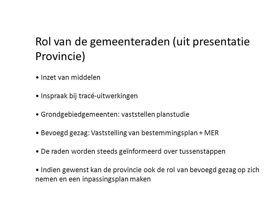 Rol van de gemeenteraden (uit presentatie Provincie)