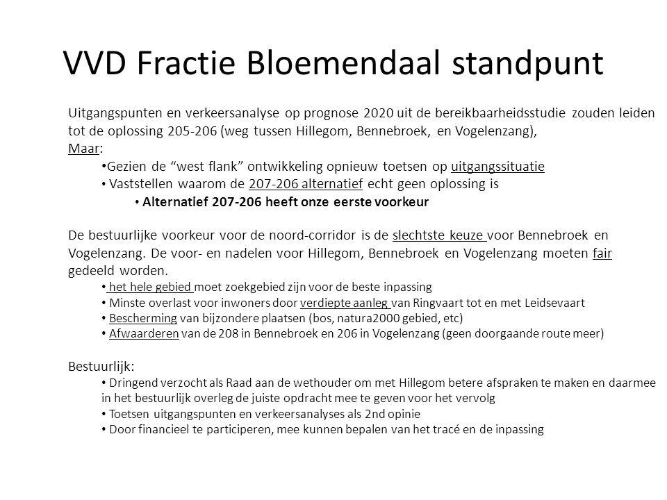 VVD Fractie Bloemendaal standpunt
