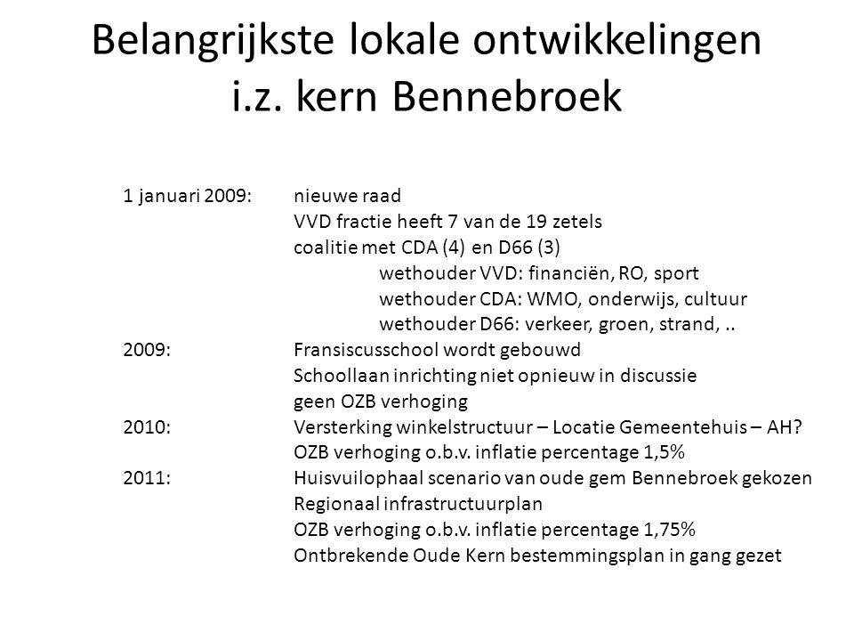 Belangrijkste lokale ontwikkelingen i.z. kern Bennebroek