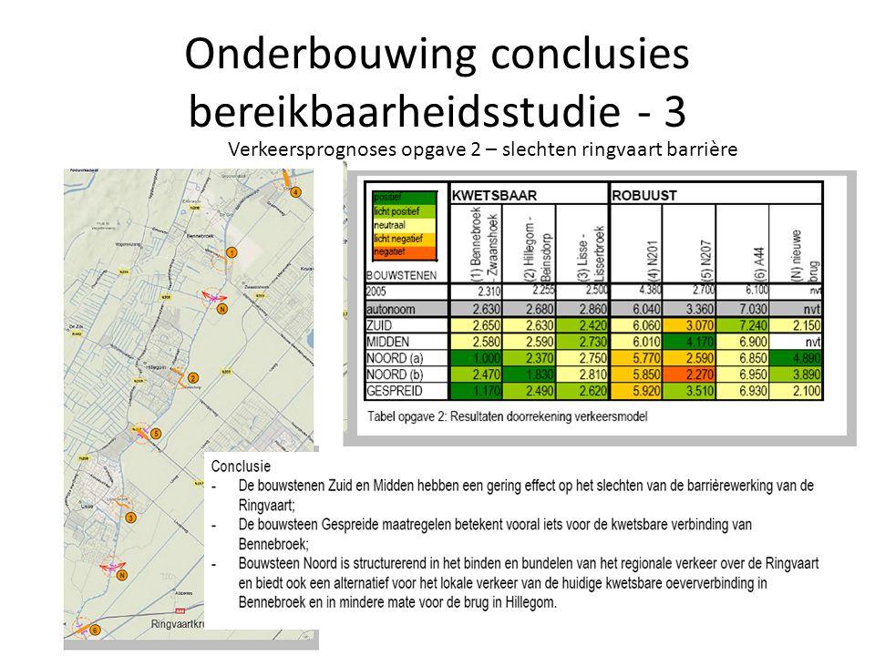 Onderbouwing conclusies bereikbaarheidsstudie - 3