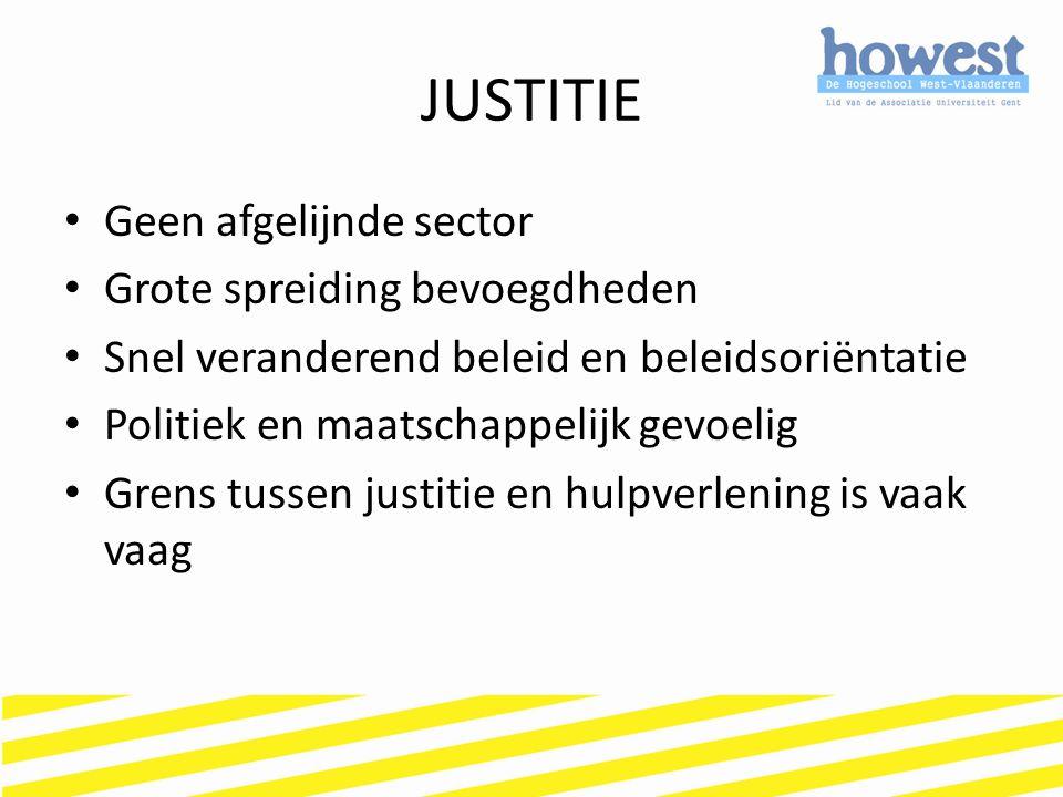 JUSTITIE Geen afgelijnde sector Grote spreiding bevoegdheden
