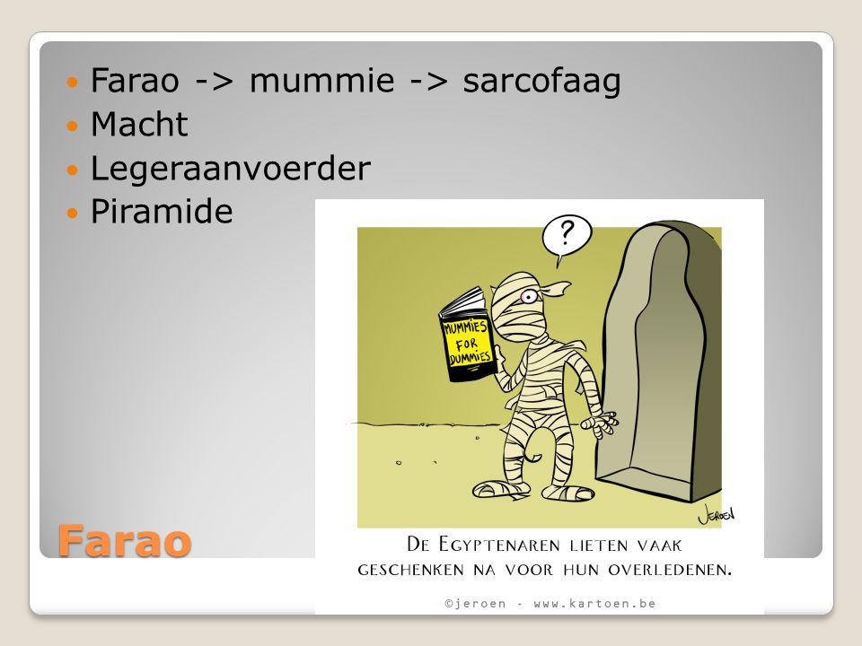 Farao Farao -> mummie -> sarcofaag Macht Legeraanvoerder