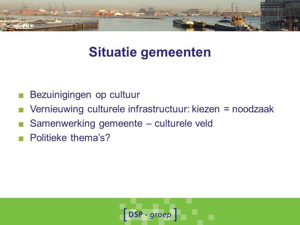 Situatie gemeenten Bezuinigingen op cultuur