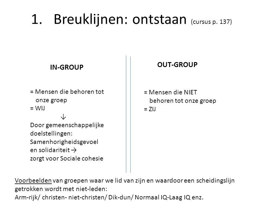 Breuklijnen: ontstaan (cursus p. 137)