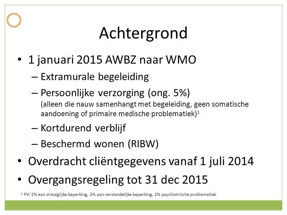 Achtergrond 1 januari 2015 AWBZ naar WMO