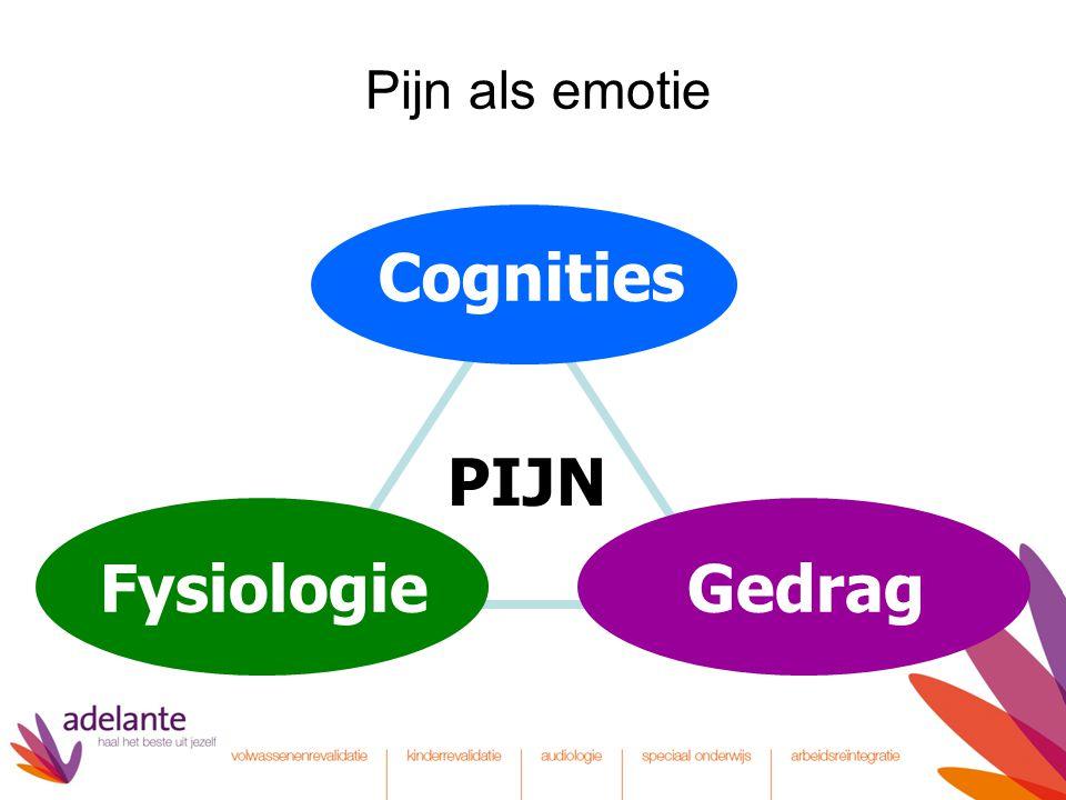 Cognities PIJN Fysiologie Gedrag