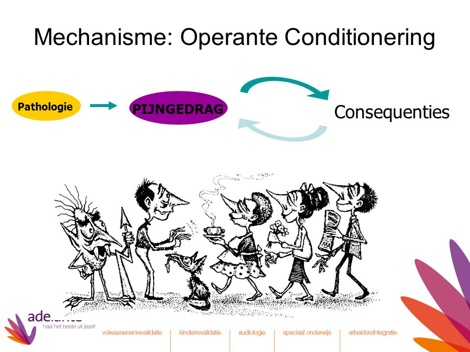 Mechanisme: Operante Conditionering