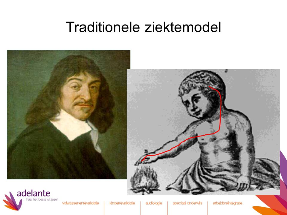 Traditionele ziektemodel