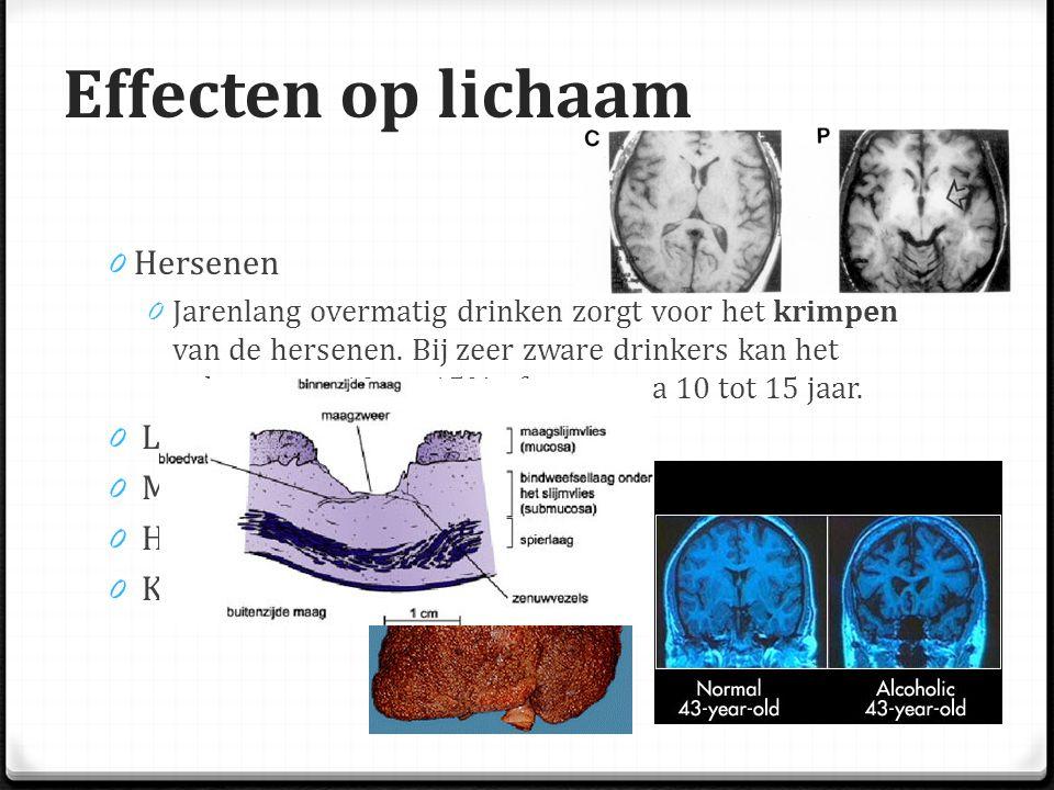 Effecten op lichaam Hersenen Lever Maag Hart- en bloedvaten Kanker