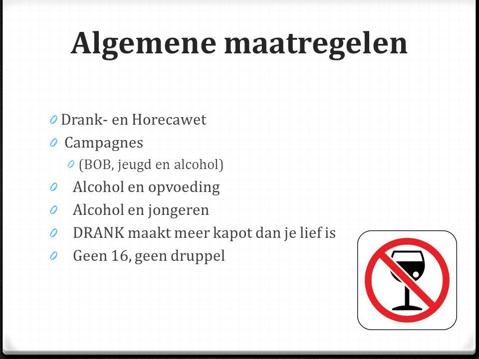 Algemene maatregelen Drank- en Horecawet Campagnes