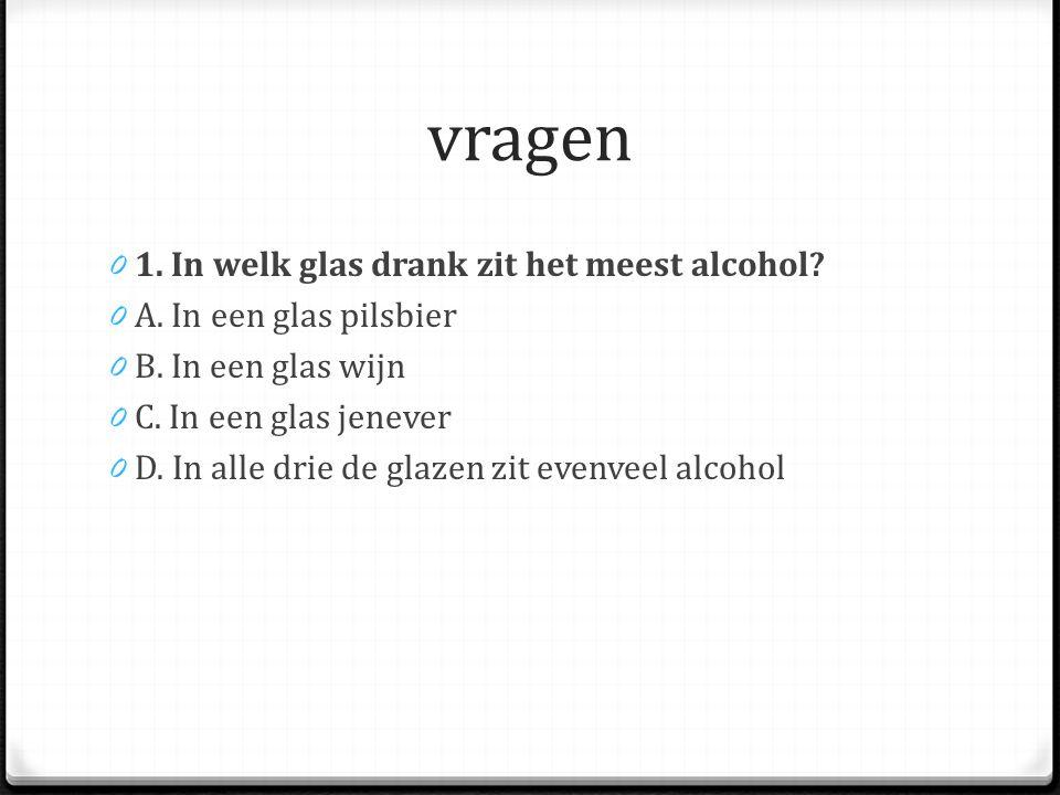 vragen 1. In welk glas drank zit het meest alcohol