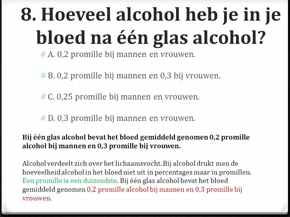 8. Hoeveel alcohol heb je in je bloed na één glas alcohol