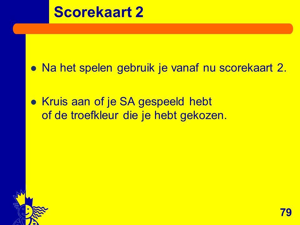 Scorekaart 2 Na het spelen gebruik je vanaf nu scorekaart 2.