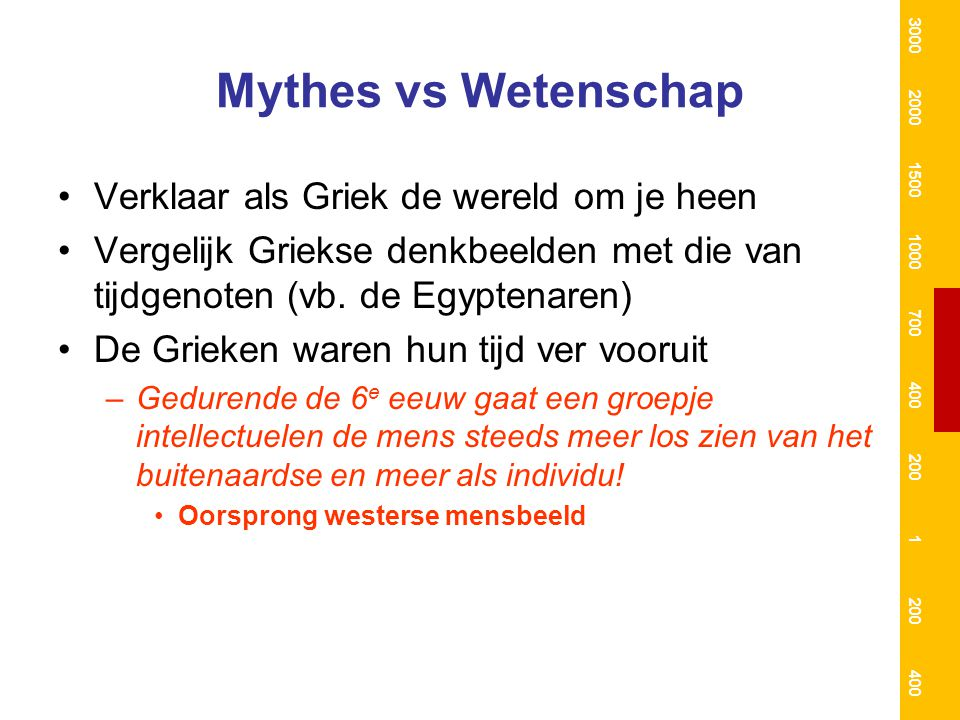 Mythes vs Wetenschap Verklaar als Griek de wereld om je heen