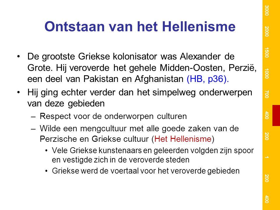 Ontstaan van het Hellenisme