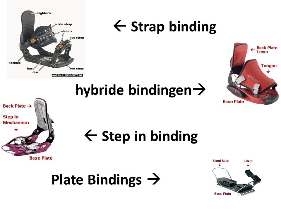  Strap binding hybride bindingen  Step in binding Plate Bindings 